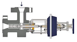 Multi-stage pressure let down control valve,  Fig.:©SchuF